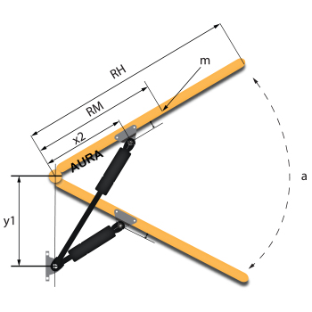 Calculateur vérin à gaz cas 2 : Fenêtre de toit